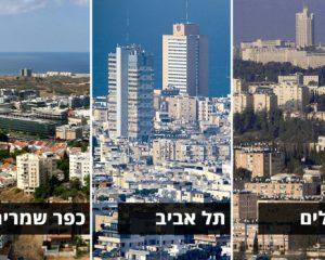 """הדירוג החברתי-כלכלי: ירושלים בתחתית; רמת גן ות""""א מובילות מבין הערים הגדולות מאת זאב קליין"""