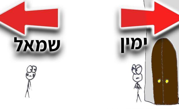ההבדל והדומה בין תפיסות השמאל לימין בישראל \ שמואל אביב